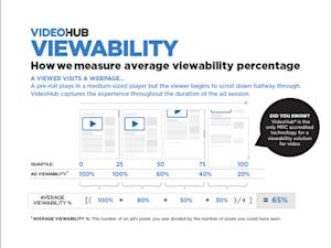 Tremor Video Now Includes Viewability Results for Every Media Buy at No Additional Cost