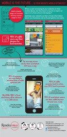 INFOGRAPHIC -- Is Your Website Mobile Optimized?