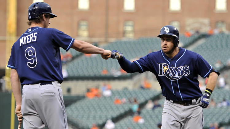 Tampa Bay Rays Evan Longoria is congratulated by Will Myers after hitting a solo home run against the Baltimore Orioles in the first inning of a baseball game, Monday, Aug. 19, 2013 in Baltimore.(AP Photo/Gail Burton)