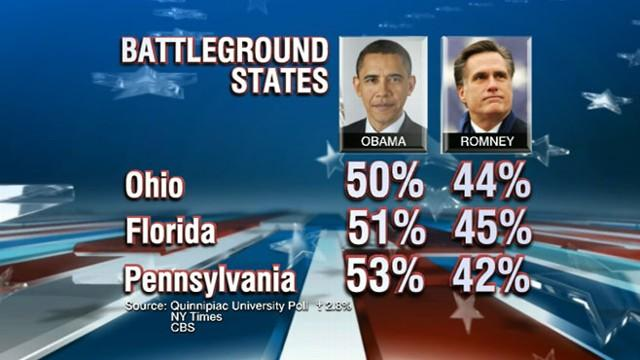Obama, Romney Review Battleground States in the 2012 Election