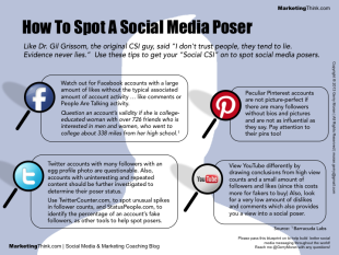 How To Spot A Social Media Poser Infographic image Social Media Poser