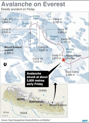 12 dead, 3 missing in Everest avalanche