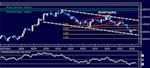 Forex_Analysis_Dollar_Continues_to_Break_Higher_as_SP_500_Probes_1400_body_Picture_2.png, Forex Analysis: Dollar Continues to Break Higher as S&P 500 ...