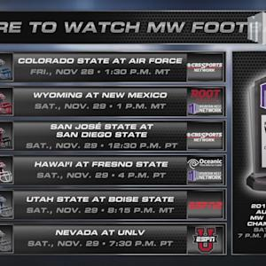 Where To Watch MW Football