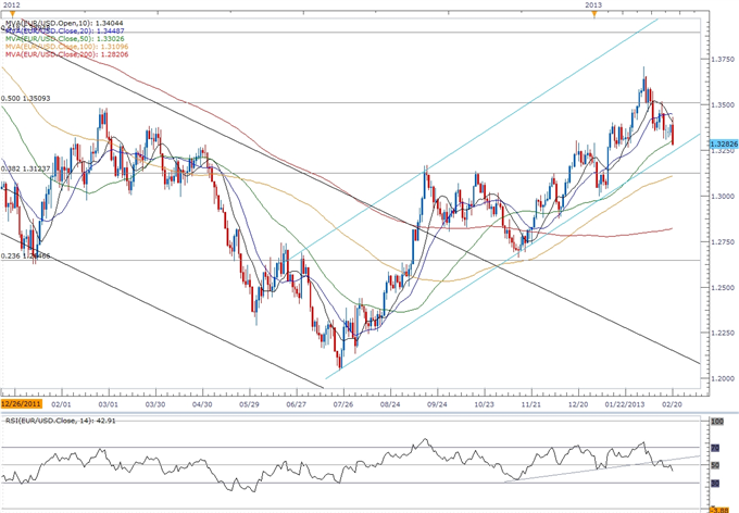 Forex_EURUSD-_Trading_the_U.S._Consumer_Price_Report_body_ScreenShot273.png, EUR/USD- Trading the U.S. Consumer Price Report
