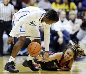 Gray leads No. 5 Duke women past No. 7 Terps