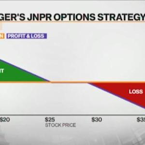 Options Update: How to Play Juniper Networks