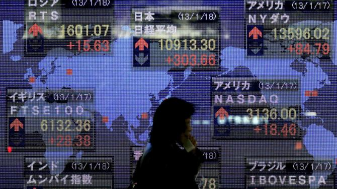 FILE - In this Friday, Jan. 18, 2013 file photo, a woman walks by an electric stock index display of a securities firm in Tokyo as Japan's Nikkei 225 soared 2.5 percent to 10,875.16, recouping all of Thursday's losses and more as the yen slipped against the dollar. Anticipating a boost from stimulus spending and a weakening yen, Japan's government on Monday, Jan. 28, raised its growth forecast, predicting the economy will emerge from recession and expand 2.5 percent in the coming fiscal year. (AP Photo/Itsuo Inouye, File)