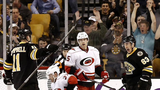 NHL: Carolina Hurricanes at Boston Bruins
