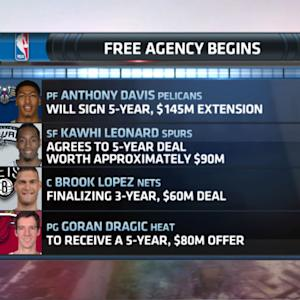 NBA free agency period underway
