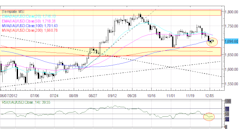 Forex_Euro_Slide_Continues_as_US_Dollar_Rallies_Ahead_of_November_NFPs_fx_news_technical_analysis_body_Picture_1.png, Forex: Euro Slide Continues as U...