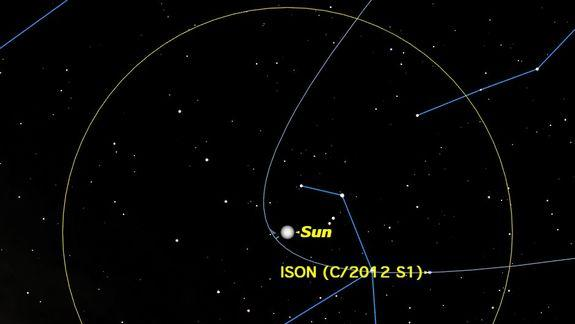 See Comet ISON Slingshot Around Sun: Live SOHO Spacecraft Views