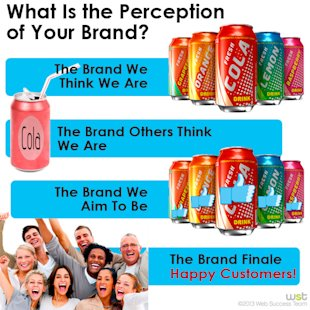 What Is the Perception of Your Brand – Socially Speaking? image brand perception