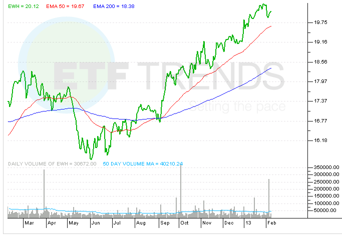 samsung-south-korea-etf