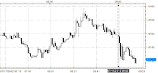 Canadian_Dollar_Strengthens_as_Bank_of_Canada_Keeps_Rate_at_1.00_body_Picture_1.png, Canadian Dollar Strengthens as Bank of Canada Keeps Rate at 1.00%