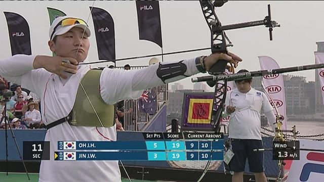 South Korea dominant in Archery World Cup