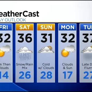KDKA-TV Evening Forecast (12/12)