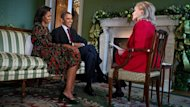 President Obama, First Lady Tackle 10 Personal Questions<br /><br /> (ABC News)