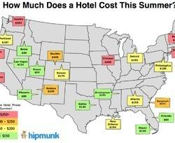 How Much Is a Hotel Going to Cost You This Summer?