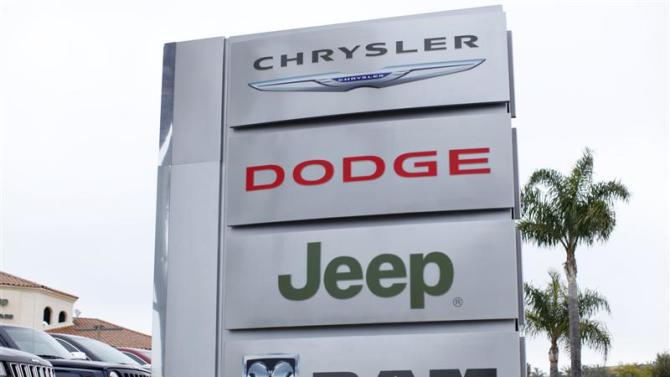 Sign at a Chrysler dealership is seen in Carlsbad