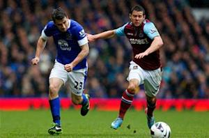 Premier League Preview: West Ham - Everton
