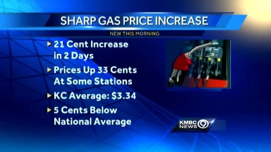 Gas prices jump at the pump again