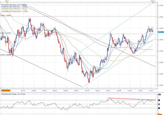 Forex_EURUSD-_Trading_Germanys_Unemployment_Report_body_ScreenShot139.png, Forex: EUR/USD- Trading Germany's Unemployment Report