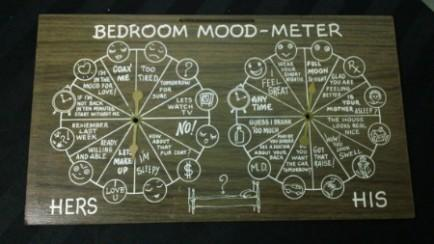 Vintage Bedroom Mood Meter Wall Hanging