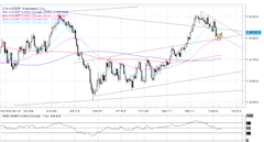 Mixed_Price_Action_Overnight_but_Euro_Rallies_on_Lower_Spanish_Yields_body_Picture_2.png, Mixed Price Action Overnight but Euro Rallies on Lower Spani...