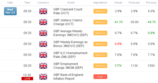 British_Pound_Remains_on_Edge_as_Markets_Look_to_Bank_of_England_body_x0000_i1030.png, British Pound Remains on Edge as Markets Look to Bank of Englan...