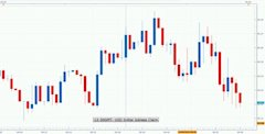Forex_US_Initial_Jobless_Claims_Rose_Less_than_Forecast_Last_Week_USDJPY_Strengthened_body_1206.jpg, Forex: U.S. Initial Jobless Claims Rose Less than...