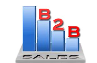 Increase Your Sales with B2B Lead Generation image Increase Your Sales with B2B Lead Generation