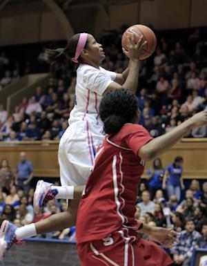 No. 7 Duke holds on to beat No. 14 NC State, 83-70