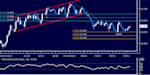 dailyclassics_us_dollar_index_body_Picture_3.png, Forex: US Dollar Technical Analysis – Familiar Range Still Holding