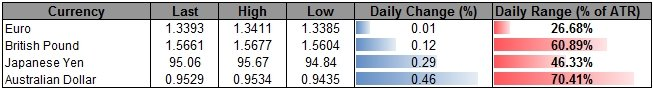Forex_USDOLLAR_to_Benefit_from_Fed_Exit_Strategy-_Higher_High_on_Tap_body_ScreenShot072.png, USDOLLAR to Benefit from Fed Exit Strategy- Higher High o...