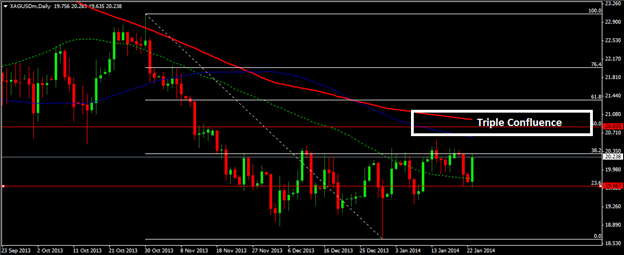 silver_price_fomc_unemployment_body_Picture_1.png, Silver price skyrockets after finding support at $19.66