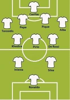 Ronaldo, Iniesta &amp; Pirlo's Team of Euro 2012 v Neymar, Suarez &amp; Cavani's Team of the Olympics