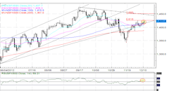Forex_Euro_Boosted_by_Greek_Debt_Buyback_Strong_German_ZEW_Survey_fx_news_technical_analysis_body_Picture_5.png, Forex: Euro Boosted by Greek Debt Buy...