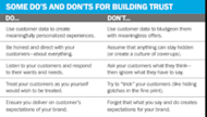 Customer Experience is Everybody's Business – Marketing image building trust 300x171