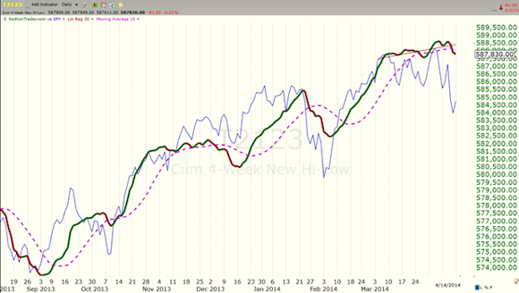 image thumb90 Long way down, the adventure for 2014 has just begun $ES F 1826 x 1807