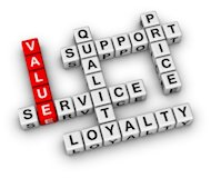 Selling Value: 14 Common Sense Tips image Value