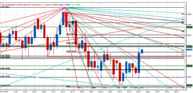 PT_USDNOK_TURN_ON_SCHED_body_Picture_2.png, Price & Time: USD/NOK Turns Right on Schedule - Now What?