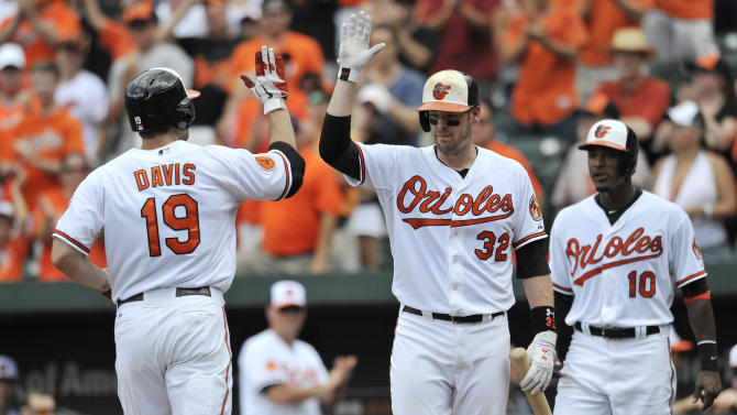Baltimore Orioles' Chris Davis is congratulated by Matt Wieters after hitting a two-run home run against the Toronto Blue Jays in the third inning of a baseball game, Sunday, July 14, 2013, in Baltimore. (AP Photo/Gail Burton)