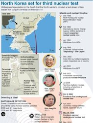 "Graphic on the expected nuclear test in North Korea. Pyongyang has called for the staging of ""high-intensity"" action and further long-range rocket launches, state media said on Tuesday"