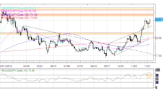 Forex_Euro_Maintains_Rebound_Yen_Back_to_Recent_Lows_After_October_CPI_fx_news_currency_trading_technical_analysis_body_Picture_5.png, Forex: Euro Mai...