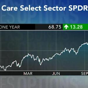 Will Health-Care Stocks Outperform Again in 2015?