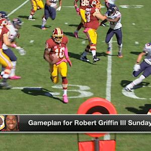 What is Washington Redskins quarterback RGIII's gameplan against the Minnesota Vikings?