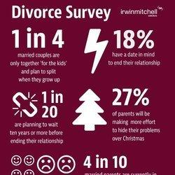The Top 10 Reasons People Stay In Unhappy Marriages