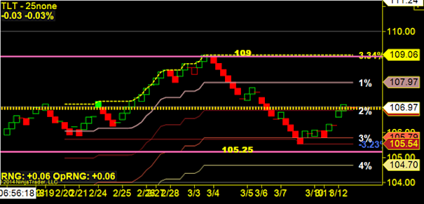 image thumb82 MiM continues to sell and now everything else is too: $ES F 1794 x 1768