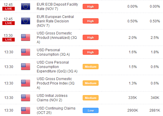 BOE_Leaves_Rates_Unchanged_GBP_Moves_Lower_body_Picture_1.png, BoE Leaves Rates Unchanged, GBP Moves Lower